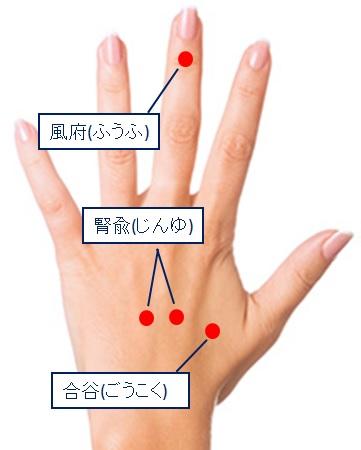 手の甲ツボ歯痛