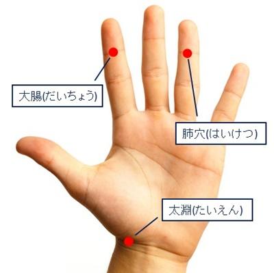 手のひらツボアレルギー性鼻炎