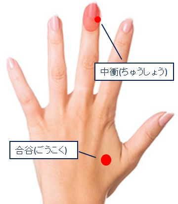 手のツボアレルギー性鼻炎