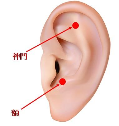 耳のツボ頭痛