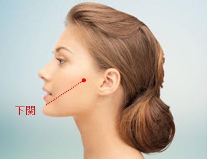 顔のツボ三叉神経痛