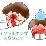 インフルエンザ症状